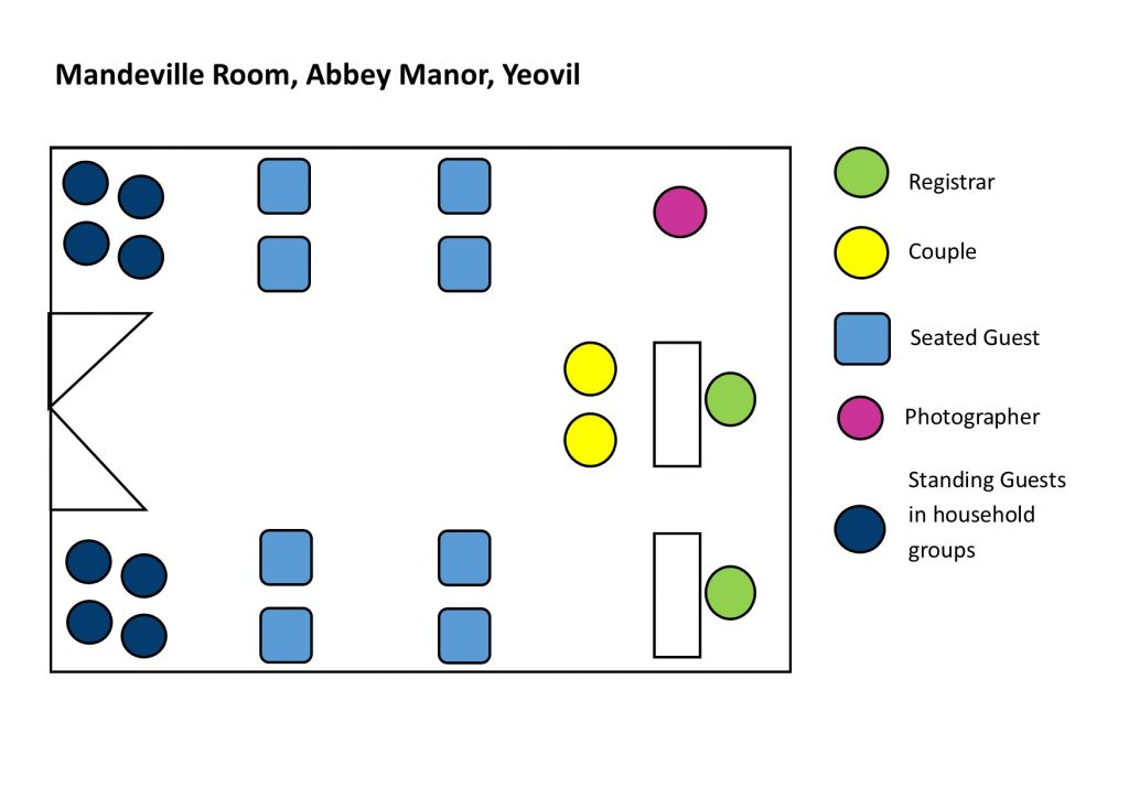 room diagram for mandeville room, abbey manor, yeovil
